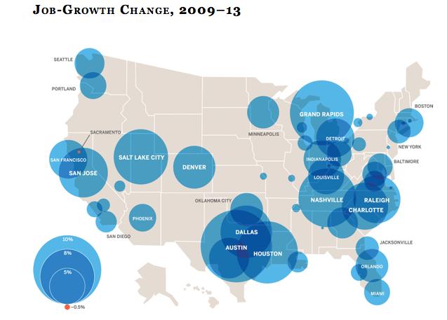 2009-2013년 사이 고용 성장률.