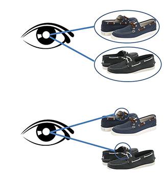 제품 전체 사진 한장만을 보여준 경우(위)와 각 제품의 사진을 여러 각도에서 보여준 경 (아래).