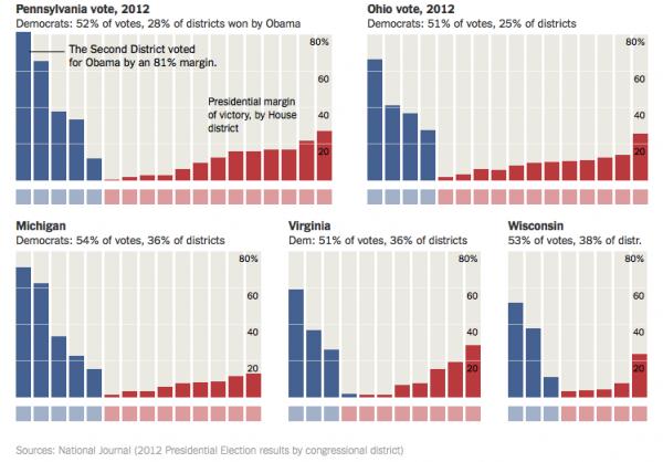 대통령 선거에서 민주당과 공화당의 득표수 차이.